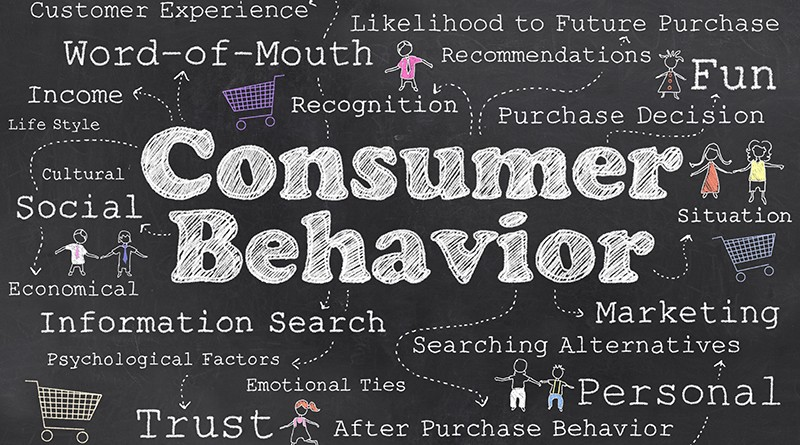Customer Behavioral Changes