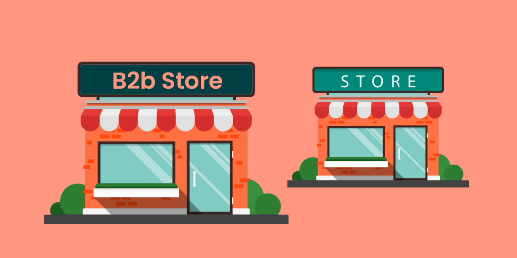 Customer Specific Pricing for WooCommerce B2B Stores