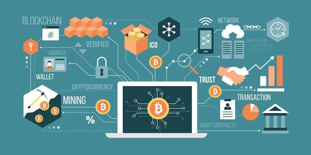 Cryptocurrency as a Payment Gateway
