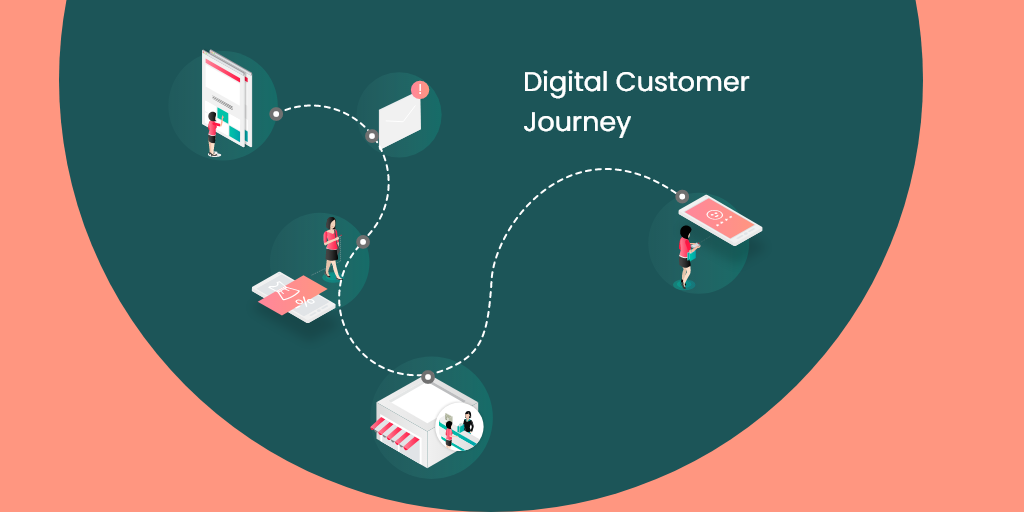 Digital Customer Journey For Manufacturers